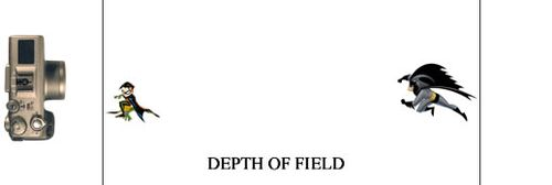 Depthoffield02